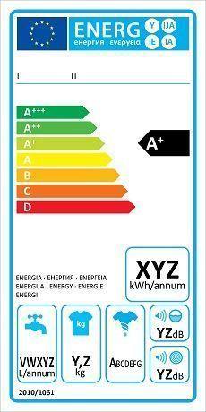 Energieeffizienzklasse Energieeffizienz A Bis G Leicht Erklart