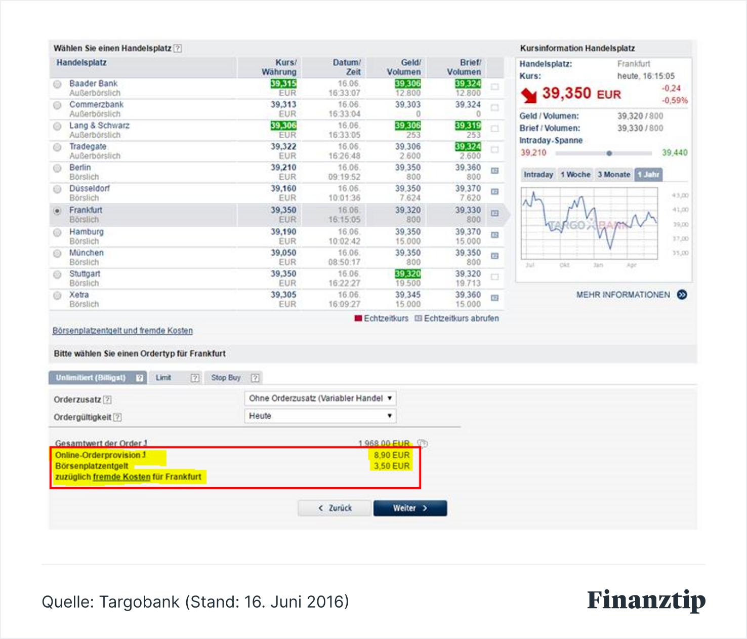 Cfd forex trading gebhren