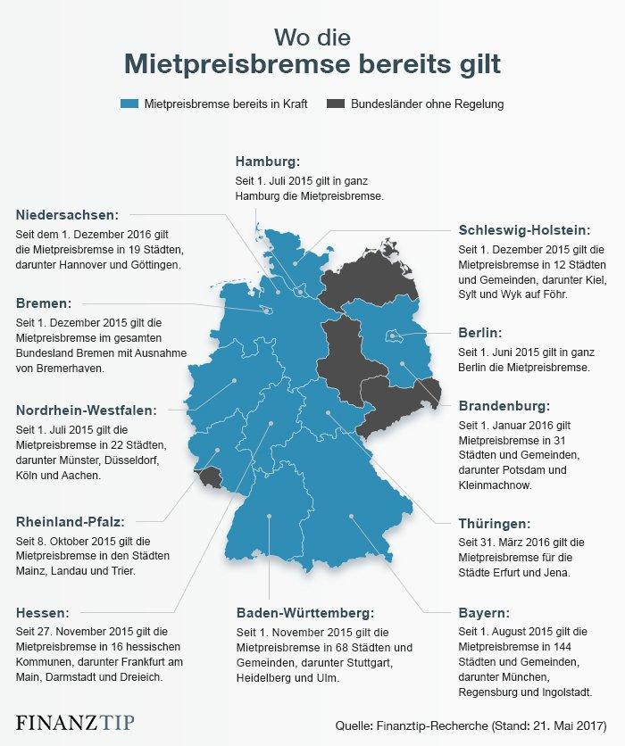 Mietpreisspiegel Köln