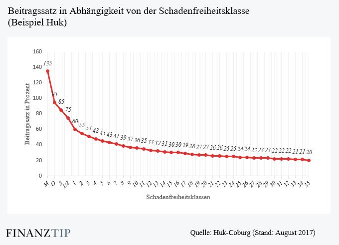 zahnbrücke kosten tabellen